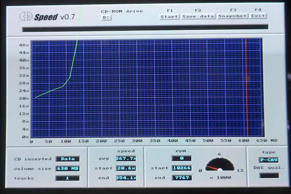 Image: OAKCDROM.SYS - CD Speed
