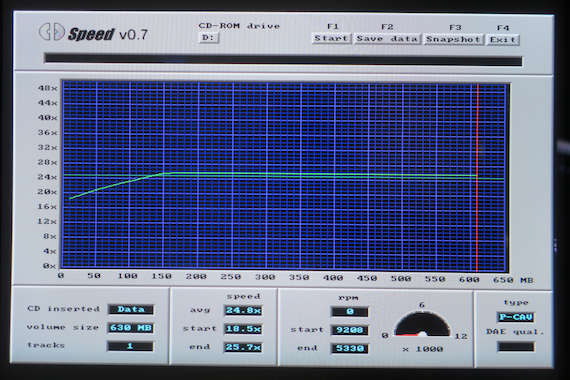 Image: TAISATAP.SYS - CD Speed