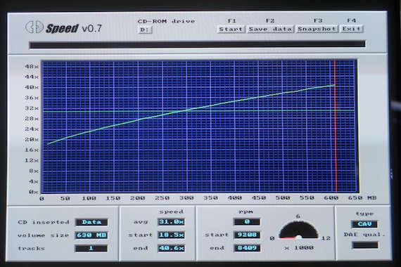 Image: CDROMDRV.SYS - CD Speed