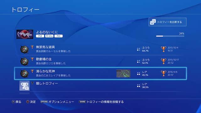Image: トロフィー PS4