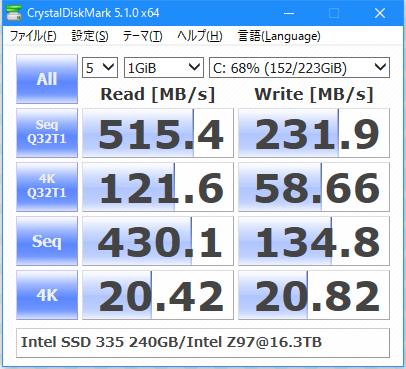 Image: Intel 335 SSD 3年半経過(2012/11-) 書き込み性能の低下が続く