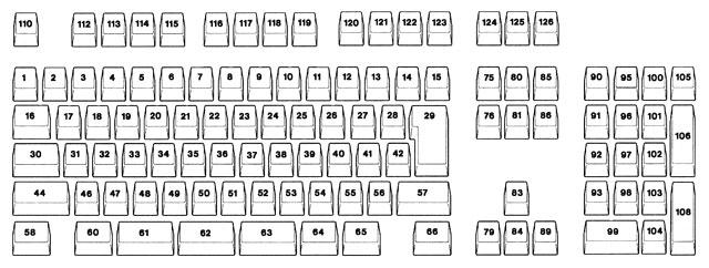 Image: 002型キーボード レイアウト