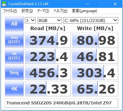 Image: CrystalDiskMark 5.1.2 x64 ベンチ