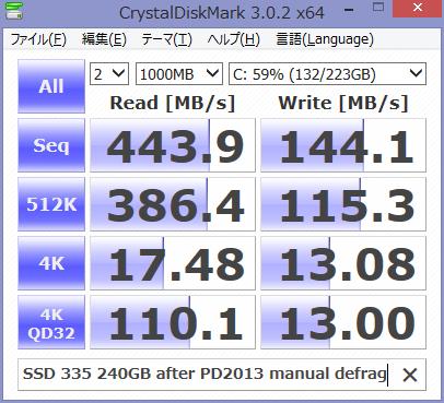 Image: PD13デフラグ後 - CrystalDiskMark