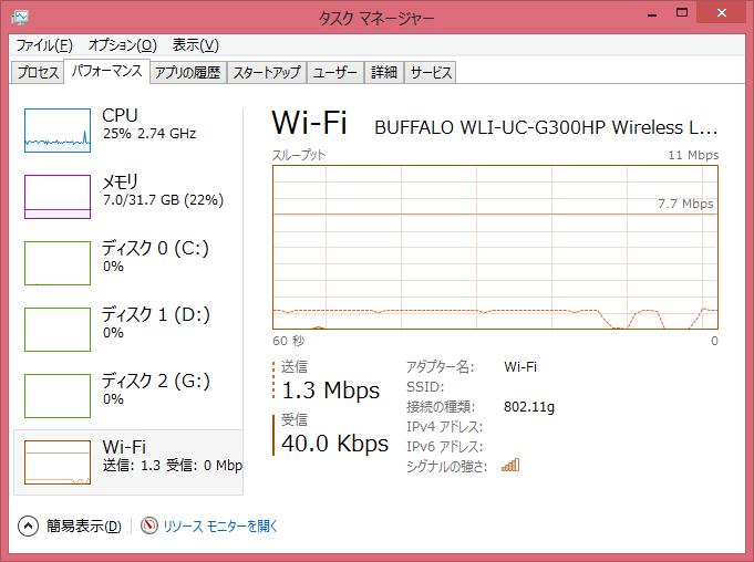 Image: WiMAX上り速度 - DropBox