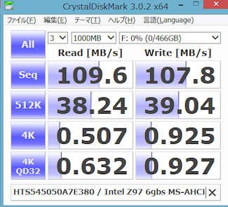 Image: HGST HTS545050A7E380 / CrystalDiskMark 3.0.2 x64