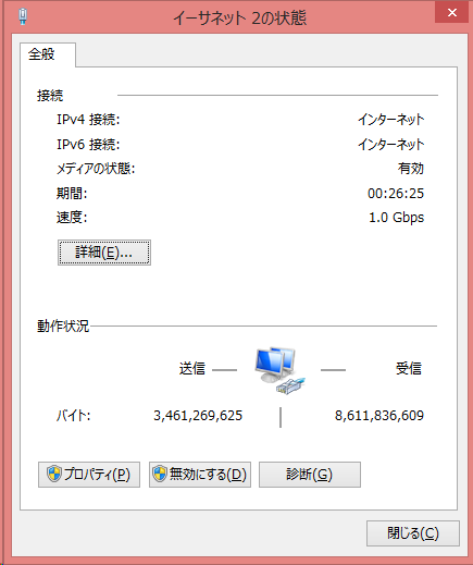 Image: 150731 @nifty光 IPv6接続オプション利用開始