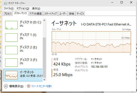 Image: 150518 初代WiMAX 20Mbps超