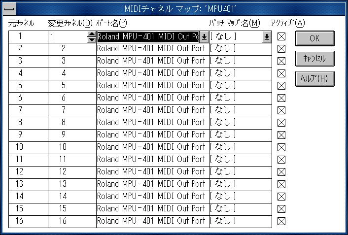 MIDI Channel Map