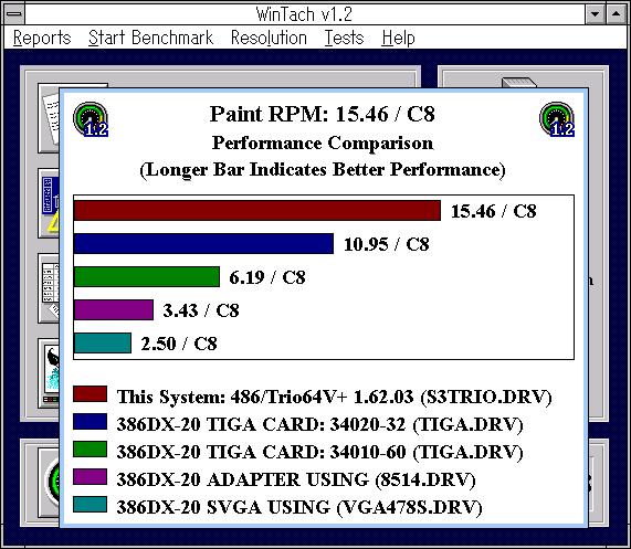 Image: DOSBox vs VPC vs 実機でWin3.1の実効性能を比較
