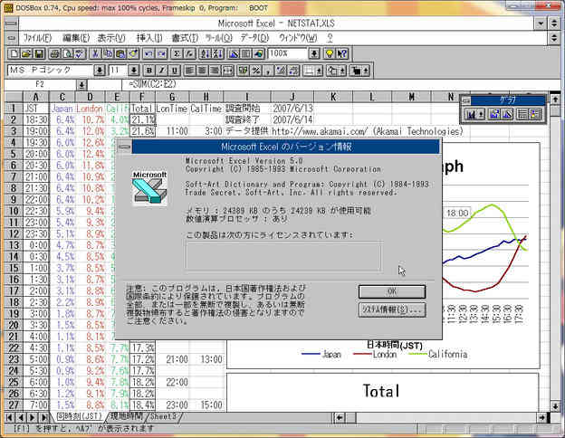 Microsoft Excel Version 5.0 (Japanese)