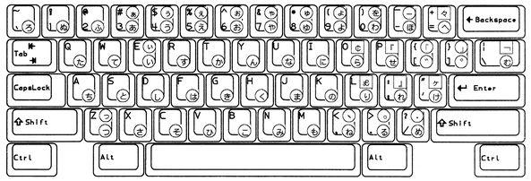 Image: 英語キーボードにおけるかなキー配列
