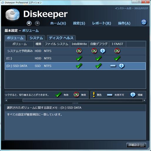 Diskeeper 12J Professional