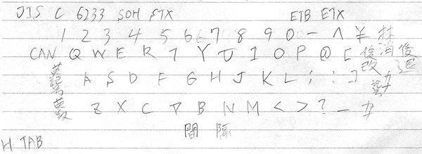 Image: 昔のJISキーボード配列 JIS C 6233-1972